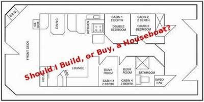 should i build or buy a house many questions on houseboats should i build or buy a house boat