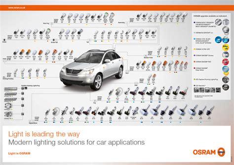 automotive light bulb chart automotive bulb chart similiar auto bulb cross reference