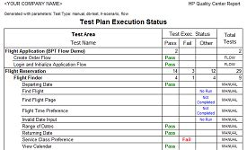 Reliable Business Reporting Inc Hp Quality Center Report Pack Test Execution Status Report Template In Excel