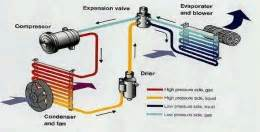 Hyundai Getz Air Conditioning Problems Hyundai Air Conditioning Troubleshooting Axleaddict