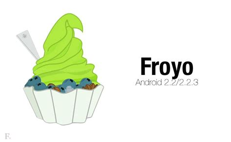 list of android versions mobile history - Froyo Android