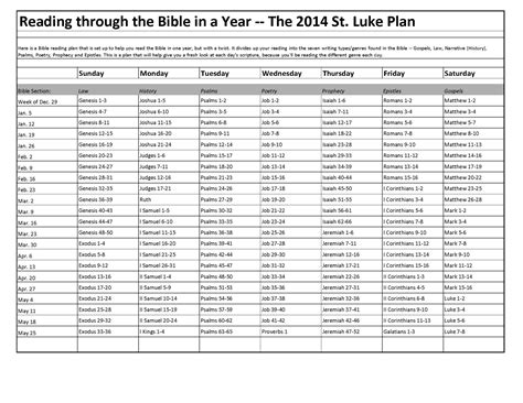 printable schedule to read bible in a year read through the bible in a year the 2014 st luke plan