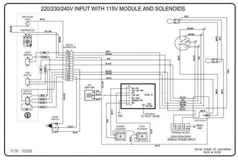 sunfire oven pilot light wiring diagrams royal range of california