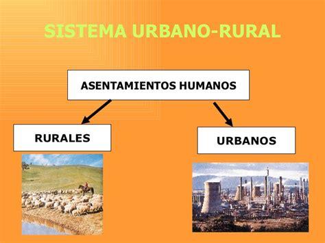 imagenes de parroquias urbanas y rurales sistema urbano y rural