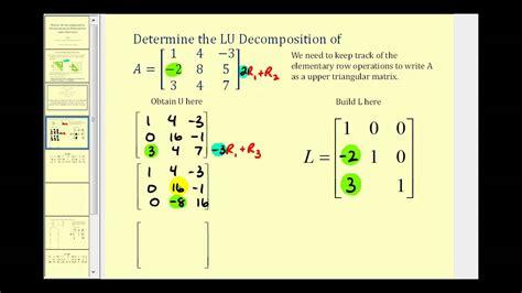 L Method by Lu Decomposition Shortcut Method