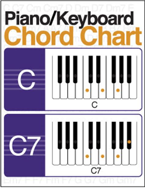 piano keyboard chord chart printable free piano key chart music search engine at search com
