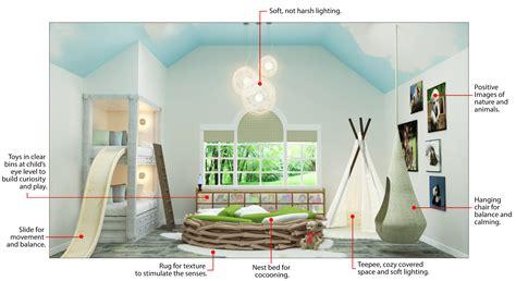 Sensory Interior Design by Interior Design For And The Brain Dimare Design