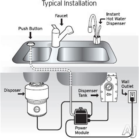insinkerator top switch insinkerator sts00 dual outlet sinktop switch