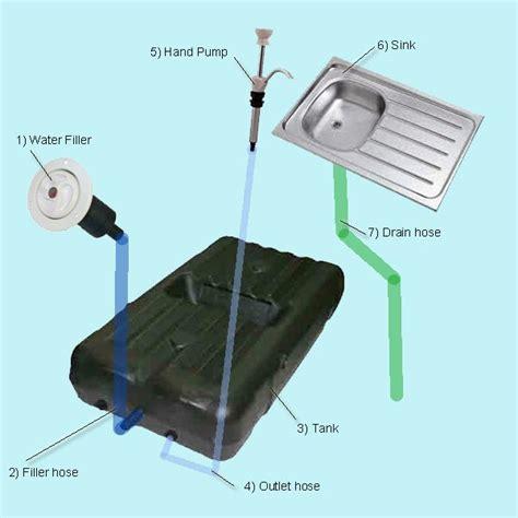 rv plumbing diagram plumbing diagrams nawaka the tiny house version