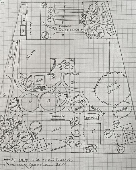 land layout sketch 17 best images about farm layout inspirations on pinterest