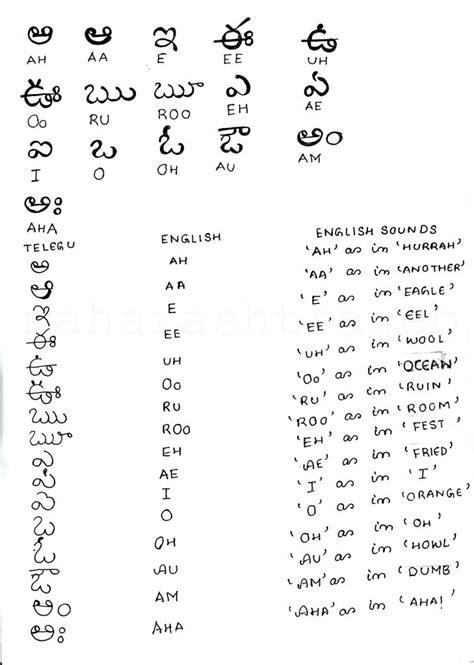 Appointment Letter In Telugu telugu letters samethaluguninthalu letters aksharalu