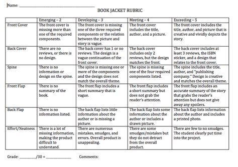 picture book rubric miss chaps class
