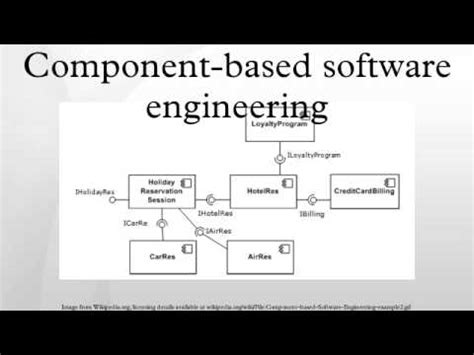 home based design engineer component based software engineering youtube