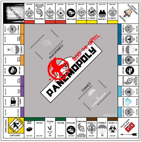 themes of monopoly board games panemopoly hunger games themed monopoly by deizie on
