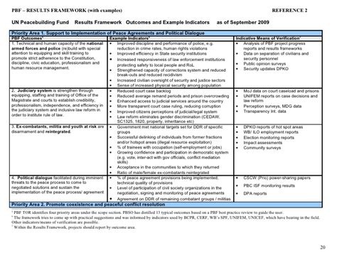 accountability framework template pbf templates and references