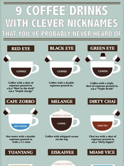 coffee names coffee drinks with clever nicknames names drinks and coffee names
