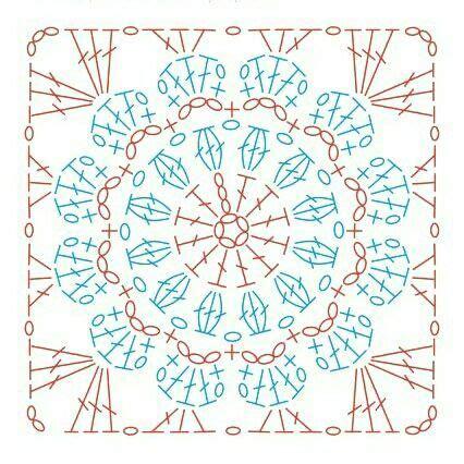 piastrelle crochet sferruzzando co crochet square free pattern piastrella