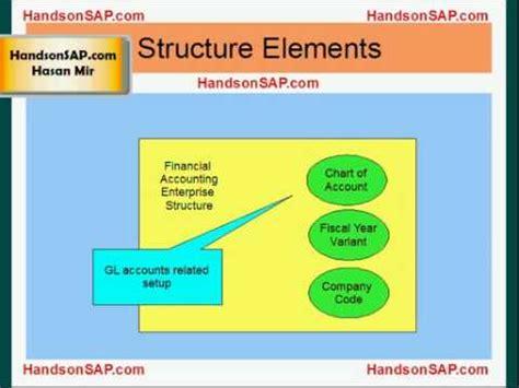 sap tutorial financial accounting sap ecc erp tutorial financial accounting enterprise