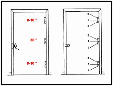 Distance From Floor To Door Knob - fm 3 06 11 chapter 3