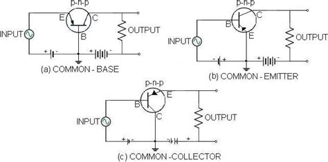 npn transistor in ce configuration bjt confusion with transistor modes electrical engineering stack exchange