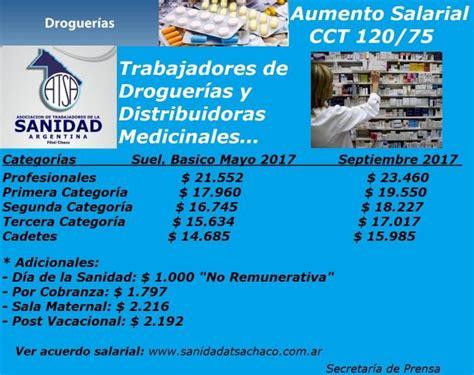 sanidad cct 2017 www sanidadatsachaco com ar inicio