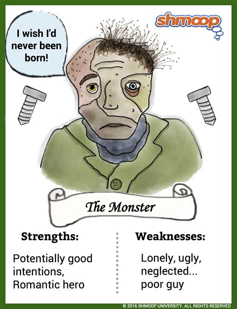 character analysis of frankenstein by mary shelley the monster in frankenstein