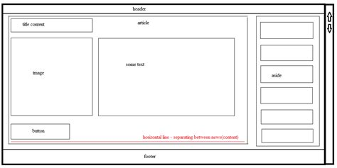 how does uistackview layout elements in a stack html positioning elements on page by layout stack overflow