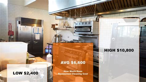 How Much Does Cleaning Cost by How Much Does Restaurant Cleaning Cost Desert Oasis Cleaners