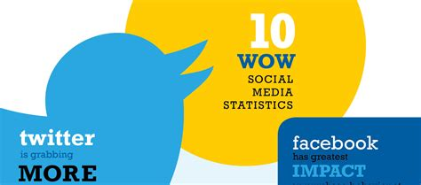 primus groundhog day meaning 10 wow social media statistics 28 images media are