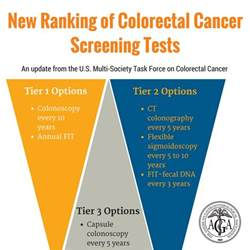 New Stool Test For Colon Cancer by Screening Strides For Colon Cancer Foundation