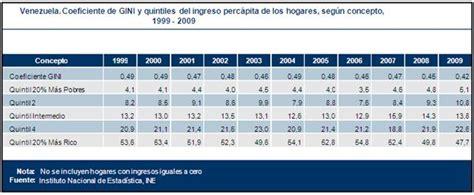 bps empleadas domesticas bps aumento a domesticas bps aumento a domesticas