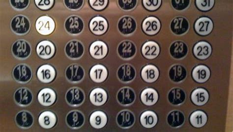 Put Buttons Everywhere With Mycoolbuttoncom by The Ux Of Up And Elevating The Elevator
