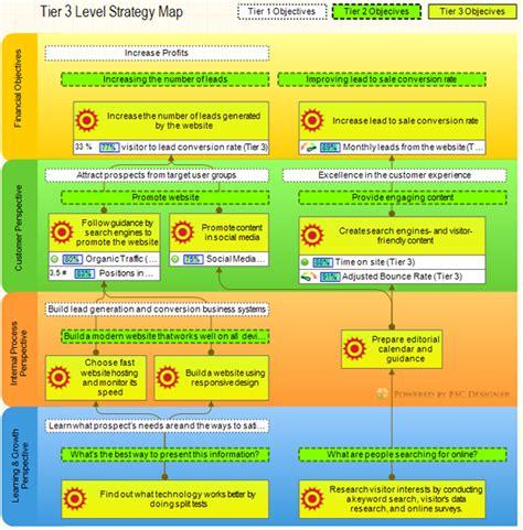 Mba Distinction Business Card by Tier 3 Strategy Map Balanced Scorecard Cascading Exle
