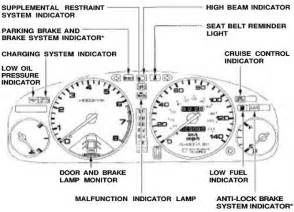 Brake System Indicator Honda Civic Honda Warning Lights Honda Tech