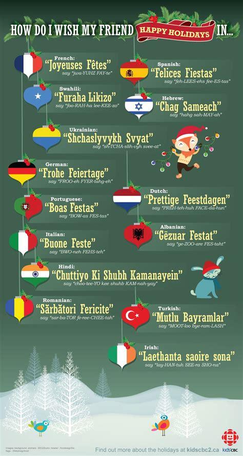 friends happy holidays    languages marketing happy holidays