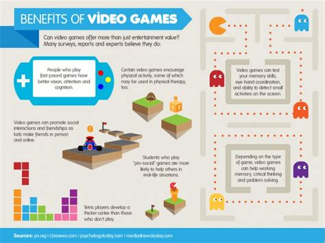 game design benefits the brain and video games benefits of video games to society