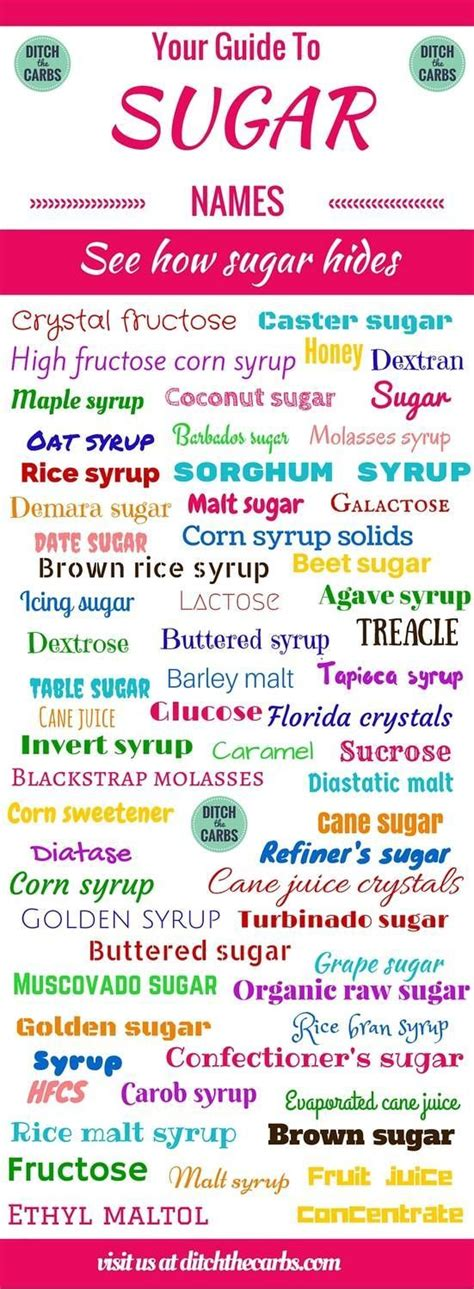 How To Detox From Sugar And Go All by 14 Best Images About Say No To Sugar On 21 Day