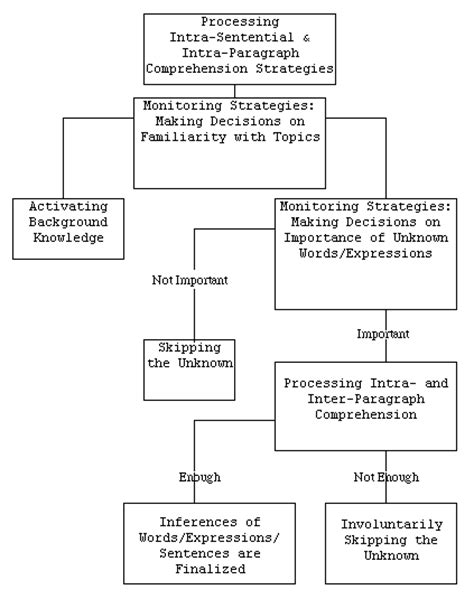 conflicts context and reading partnerinedu contrastive goal orientations in an efl reading context
