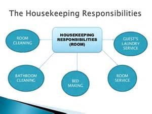 Minimum Size Of A Bathroom Areas Of Housekeeping Department Responsbilities