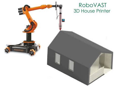 buying a house in sweden costs buy a design and manufacturing of 3d printers for building houses for partnership for