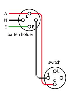 one way switch wiring diagram light one automotive