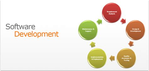 Home Design Software Open Source by Srsb Technologies Software Development Kolkata Website