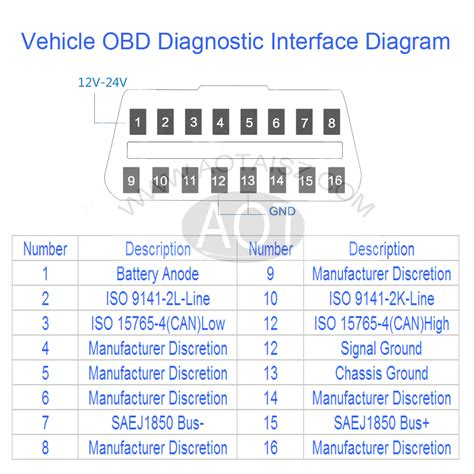 wiring diagram for obd2 port to usb 35 wiring diagram