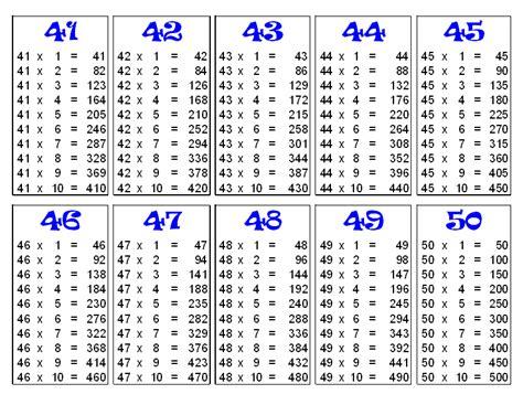 50 times 50 multiplication chart new calendar template site