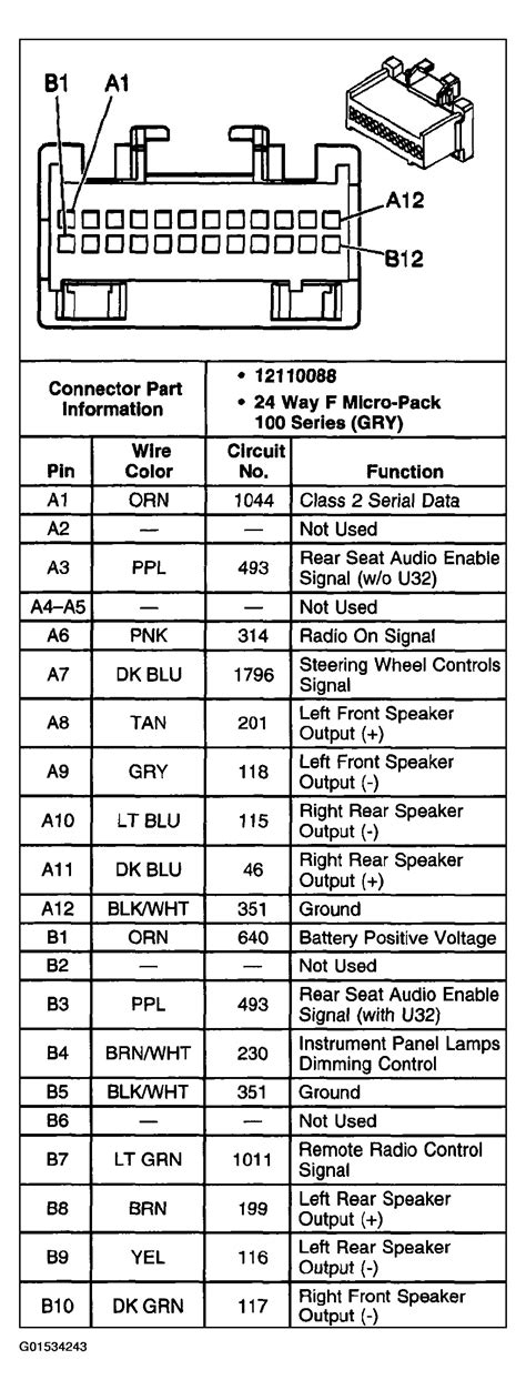 chevy trailblazer radio wiring diagram techteazercom