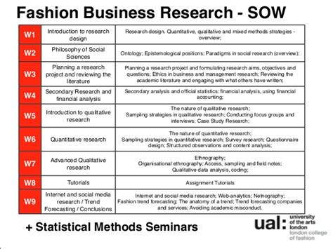 fashion design research methods innovation in research methods assessment presentation by