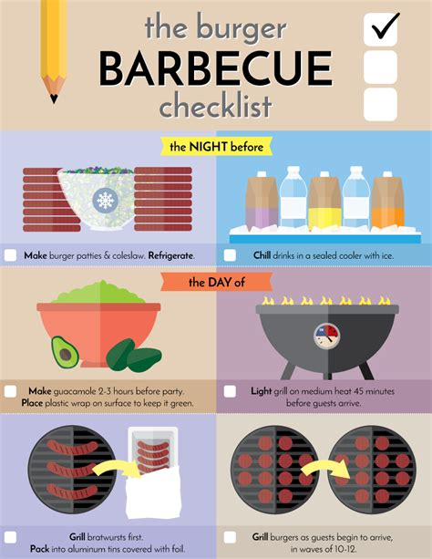 Backyard Bbq Checklist Planning A Large Bbq Cookout For A Crowd Fix
