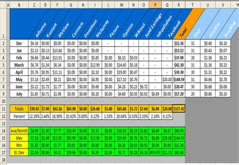 excel 2010 spreadsheet update may excel we are being