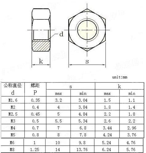 Mur M4 Hexagon Stainless aliexpress buy m2 5 hex brass nuts rosh brass nuts