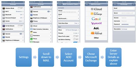 iphone email settings ultimate guide to fix corporate work email issues on apple iphone 5 seber tech